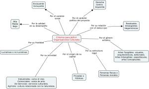 2013-AtmaIris-01-ProyectosCulturales-w
