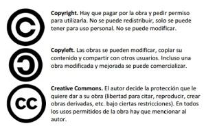 IrisAtma-blog-01-img-copyrigth-copyleft-y-creative-commons
