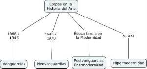 2013-IrisAtma-01-EtapasArtisticas-w